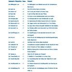 Lista de sustantivos alemanes con preposición