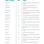 Adjetivos alemanes con preposición