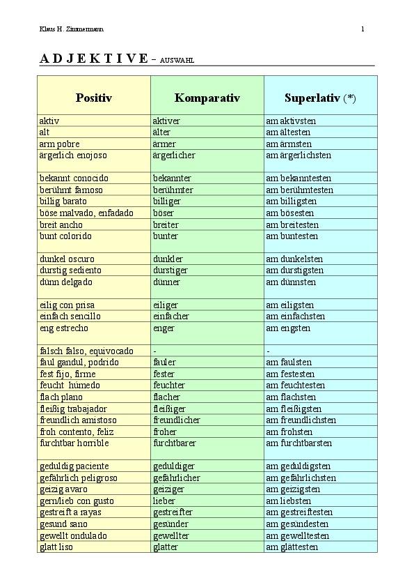 Komparativ und Superlativ | listasdealeman.com