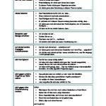 Recursos expresivos en alemán para la discusión: nivel C1
