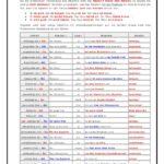 Adjetivos alemanes con preposición y frase de ejemplo