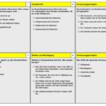 Las 300 preguntas del test de nacionalidad alemana, en formato de tarjeta y con soluciones.