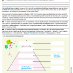Wirtschaft für Einsteiger: 28 páginas de ejercicios de alemán para economistas (nivel B2-C1)