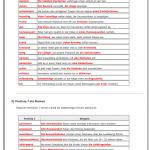 Lista de adjetivos alemanes frecuentemente utilizados como sustantivos.